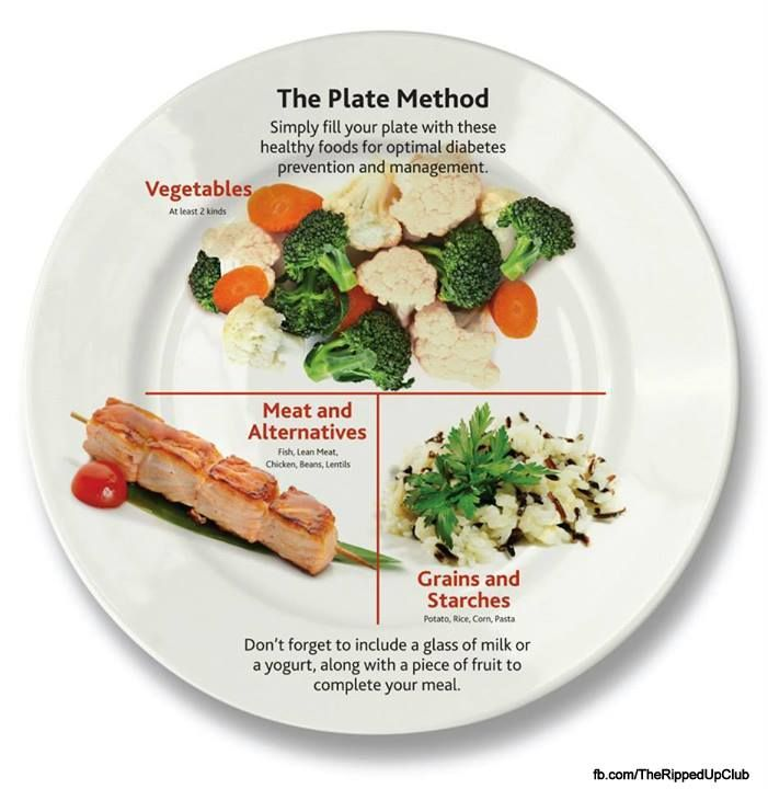 canada food guide portion plate