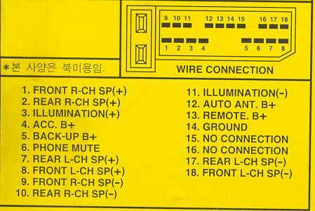 nissan bluetooth phone setup guide