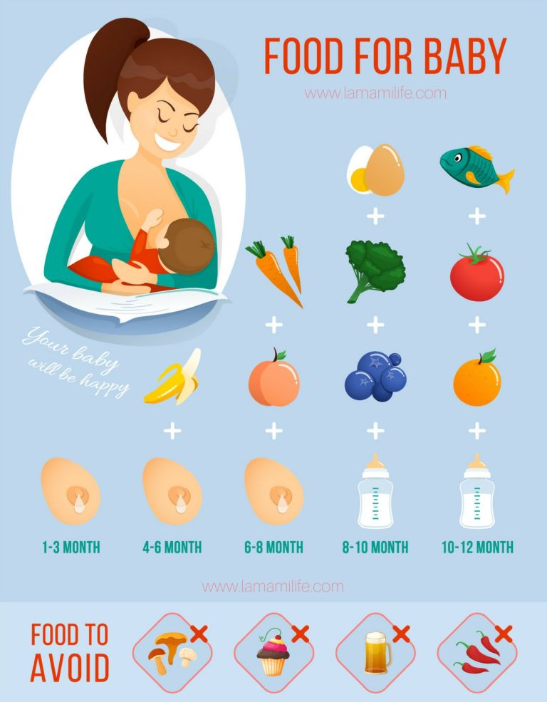 baby feeding guide first year