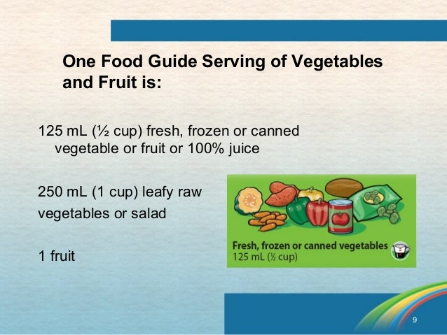 canada food guide recommended servings