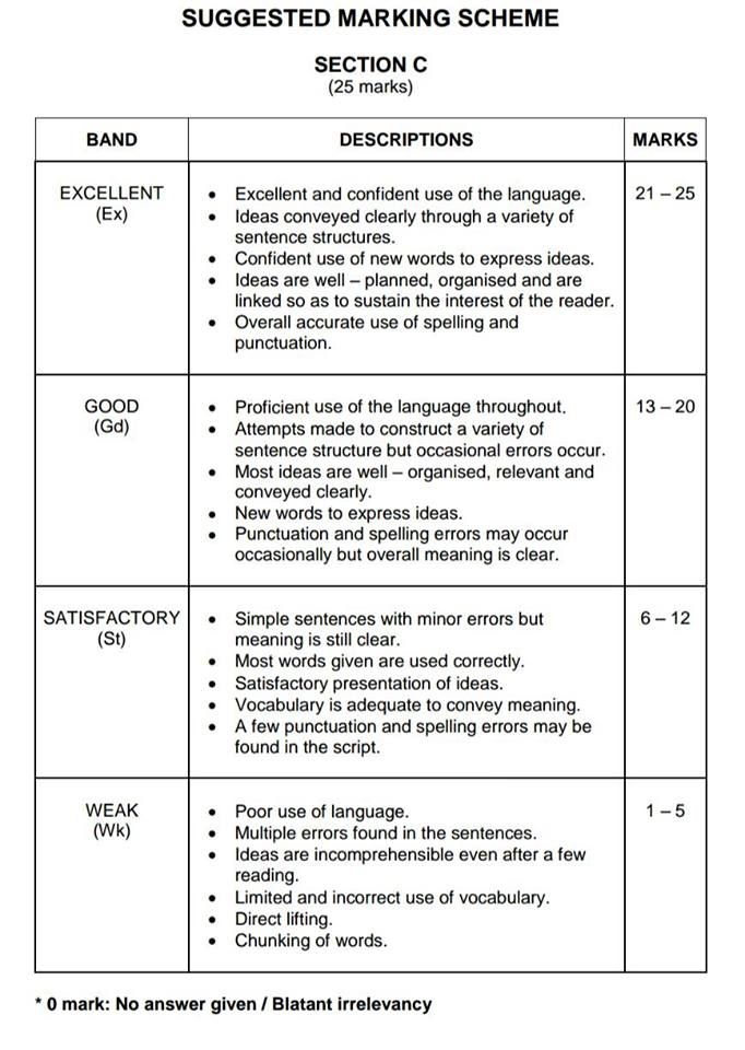 biology 12 provincial exam question guide answers