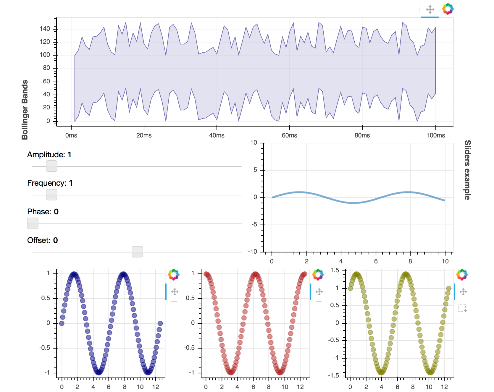 dashboards and widgets creation guide for microstrategy 10
