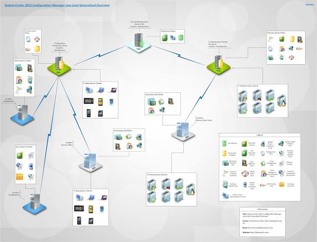 microsoft application architecture guide 2016