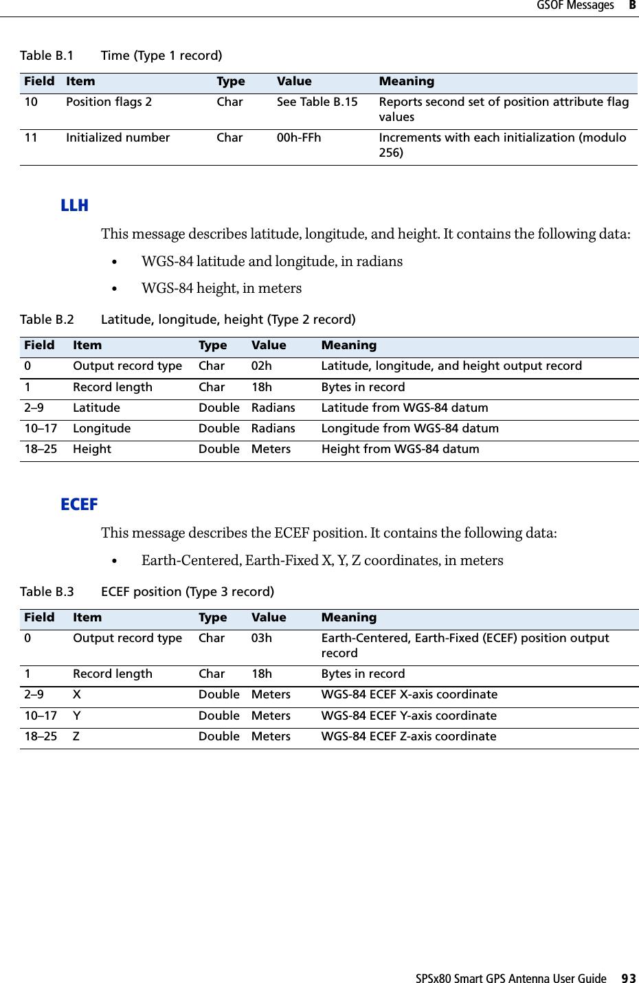 trimble field link user guide