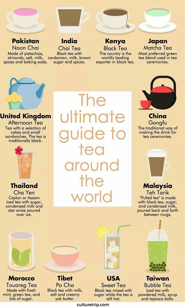 travel guide around the world