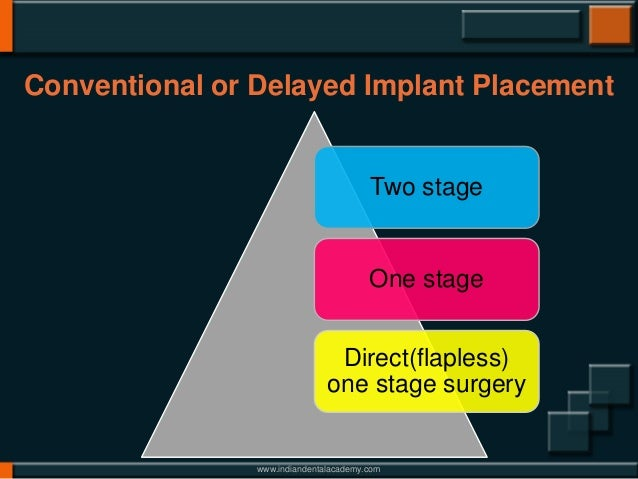 surgical guide for dental implant placement ppt