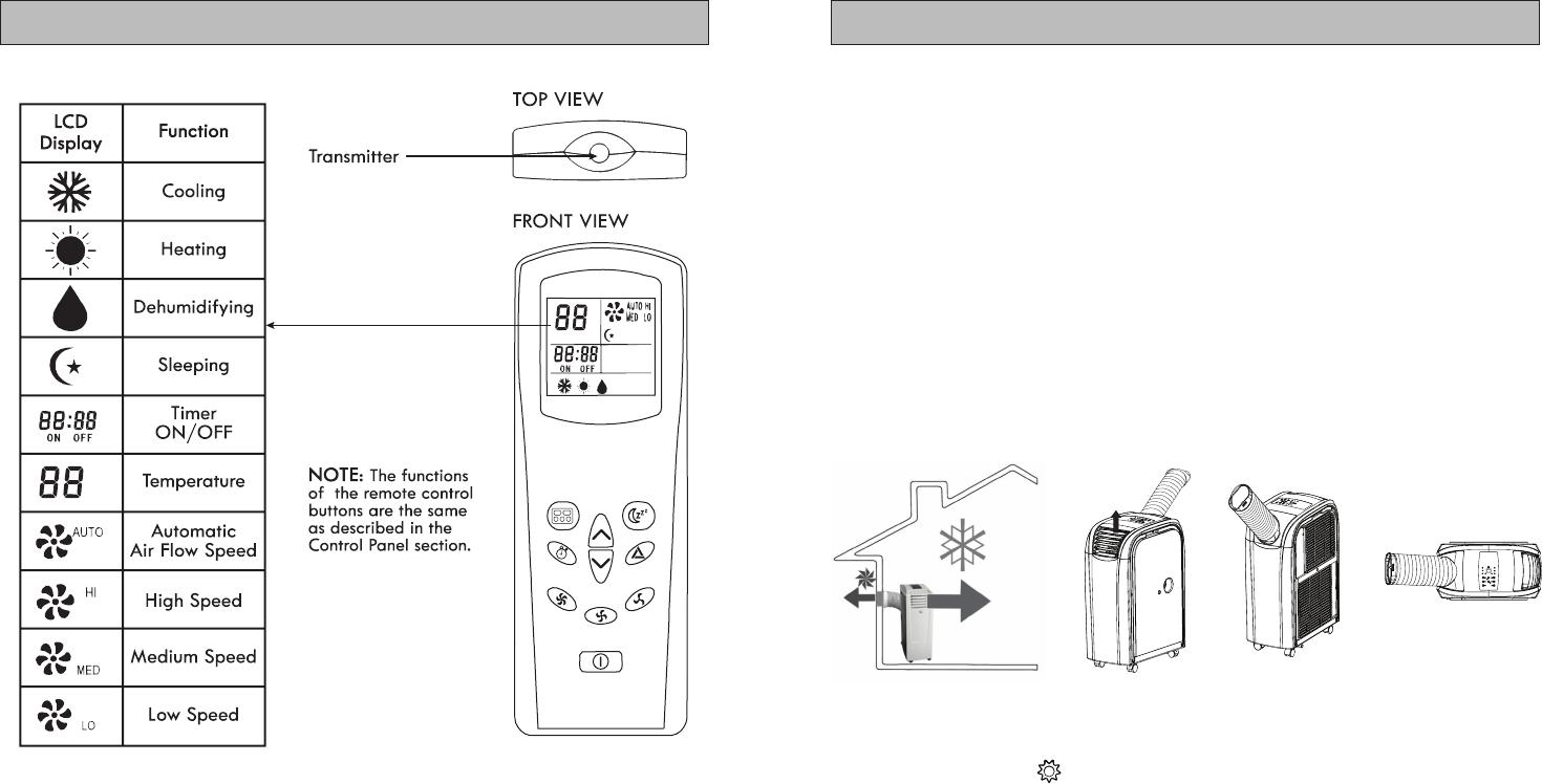 garrison air conditioner user guide