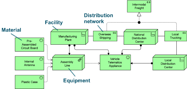 data center infrastructure design guide pdf