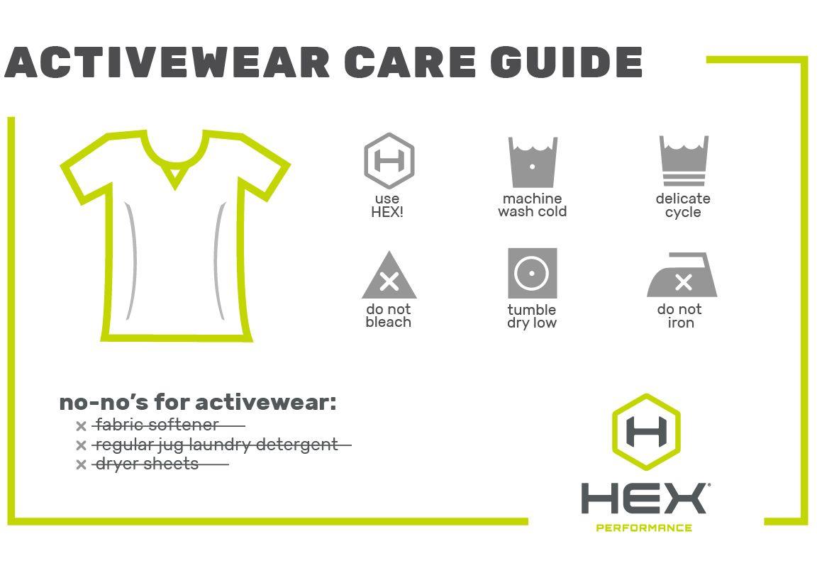 astm guide to care symbols