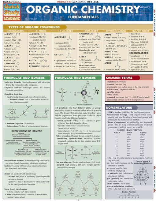 basic chemistry study guide pdf