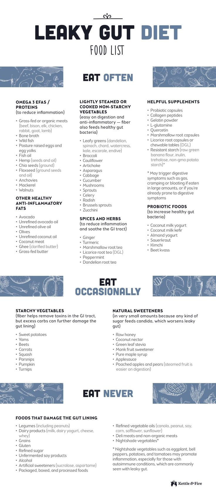 canada health food guide pdf