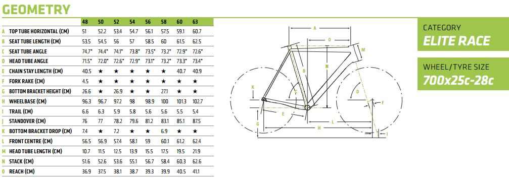 cannondale mtb frame size guide