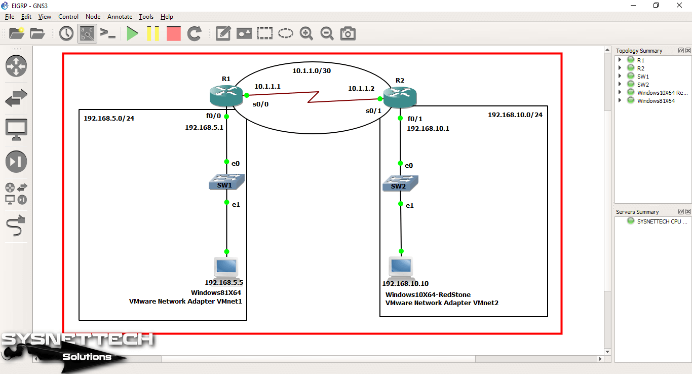 cisco router step by step configuration guide pdf