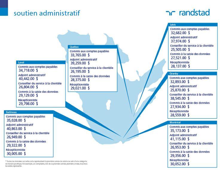 randstad salary guide 2017 canada