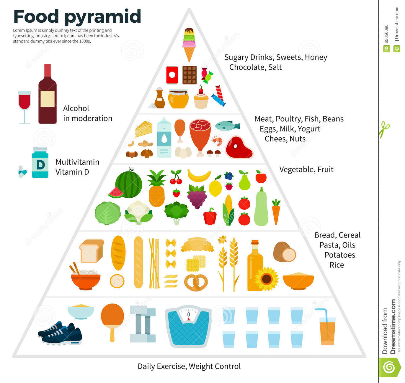 four food groups canada food guide