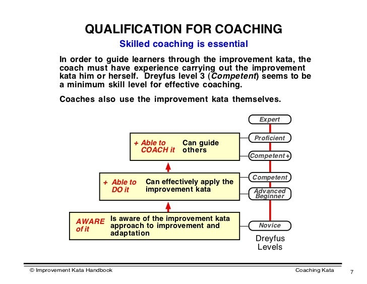improvement kata and coaching kata practice guide