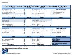 intelligence led policing study guide