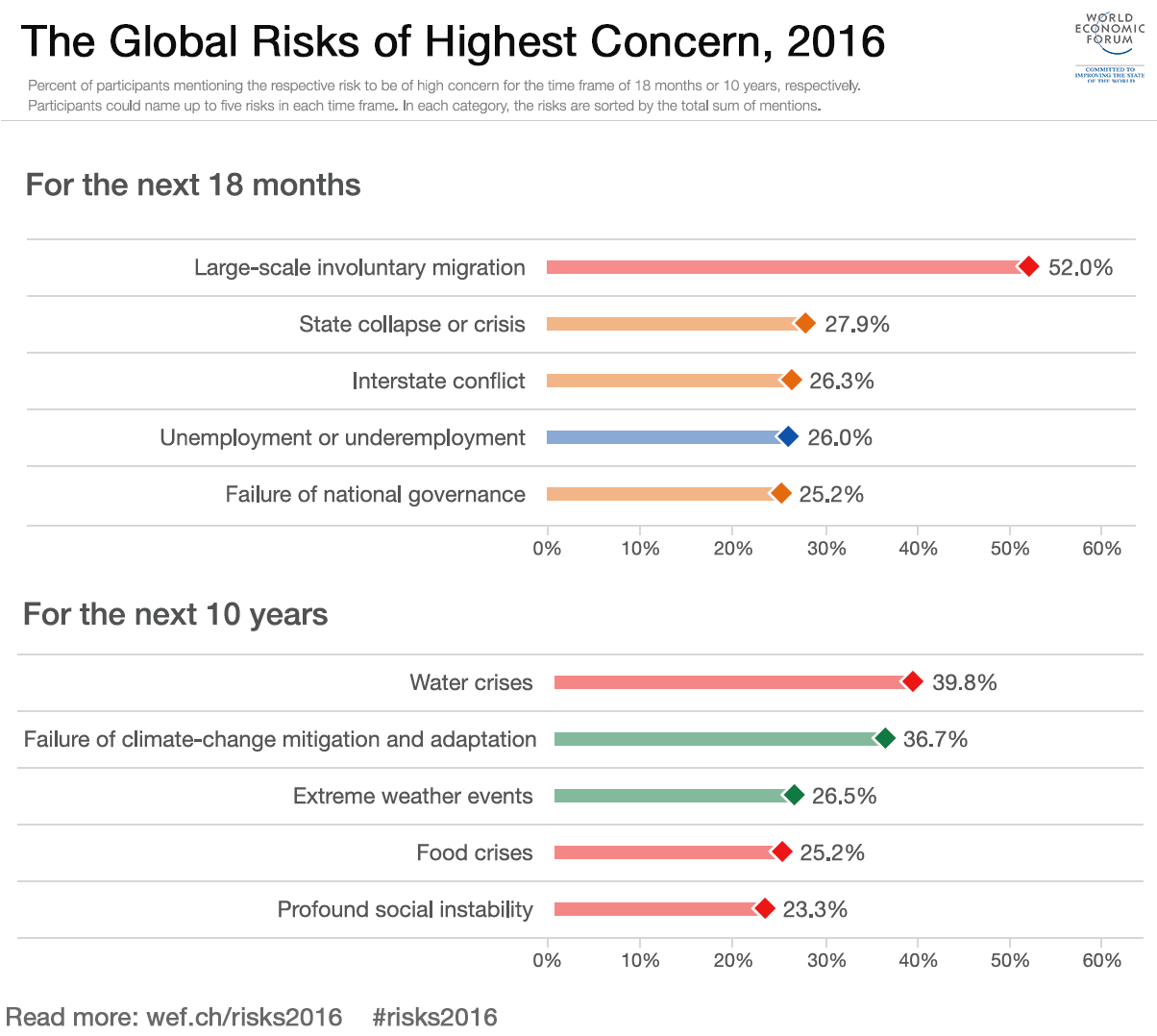 international country risk guide pdf